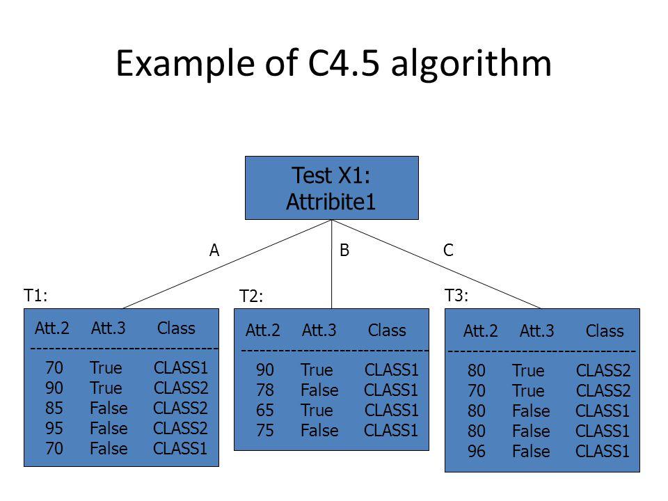 Example of C4.5 algorithm Test X1: Attribite1 Att.2 Att.3 Class ------------------------------- 70 True CLASS1 90 True CLASS2 85 False CLASS2 95 False
