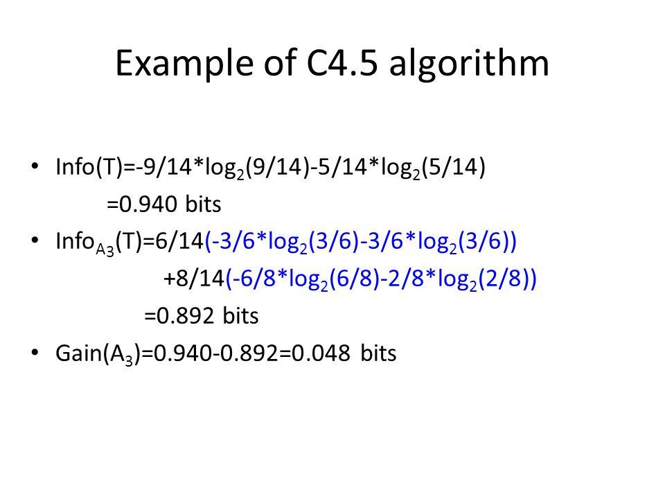 Example of C4.5 algorithm Info(T)=-9/14*log 2 (9/14)-5/14*log 2 (5/14) =0.940 bits Info A 3 (T)=6/14(-3/6*log 2 (3/6)-3/6*log 2 (3/6)) +8/14(-6/8*log