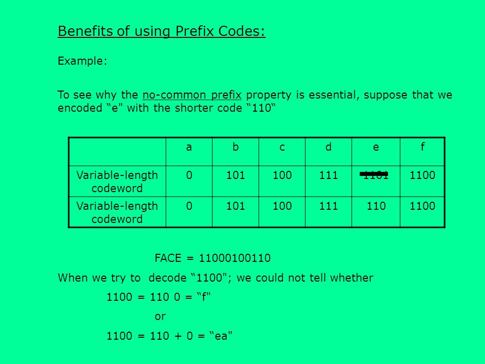 FACE = 11000100110 When we try to decode 1100 ; we could not tell whether 1100 = 110 0 = f or 1100 = 110 + 0 = ea Benefits of using Prefix Codes: Example: To see why the no-common prefix property is essential, suppose that we encoded e with the shorter code 110 abcdef Variable-length codeword 010110011111011100 Variable-length codeword 01011001111101100