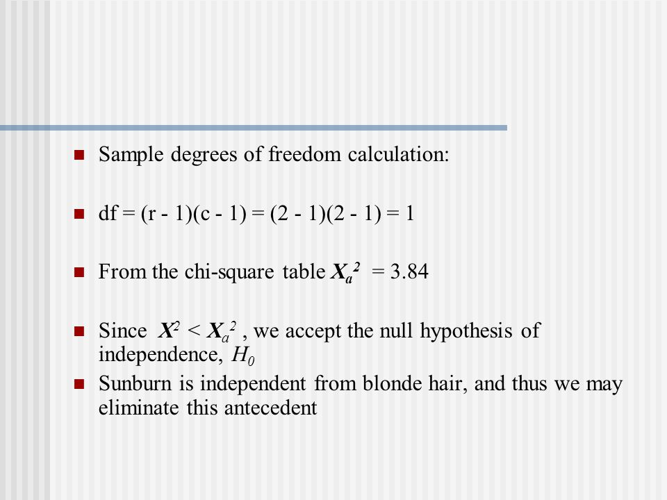 Sample degrees of freedom calculation: df = (r - 1)(c - 1) = (2 - 1)(2 - 1) = 1 From the chi-square table X a 2 = 3.84 Since X 2 < X a 2, we accept th