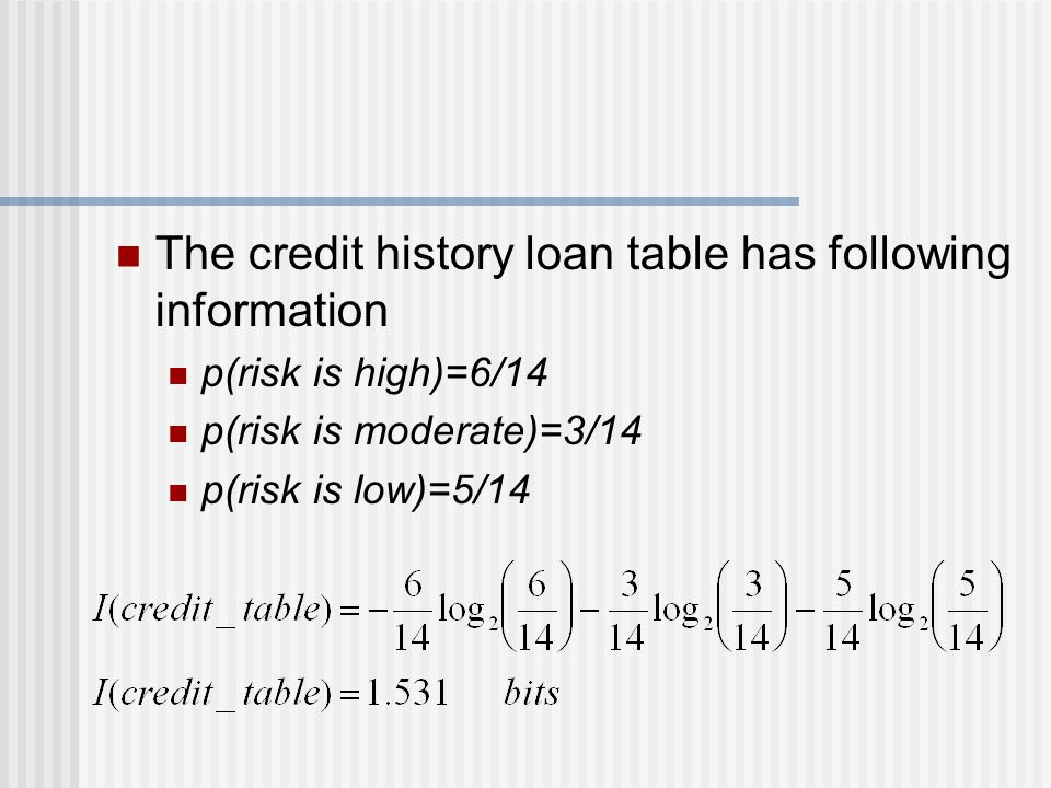 The credit history loan table has following information p(risk is high)=6/14 p(risk is moderate)=3/14 p(risk is low)=5/14