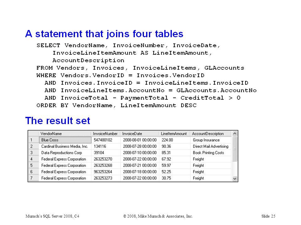 Murach's SQL Server 2008, C4© 2008, Mike Murach & Associates, Inc.Slide 25