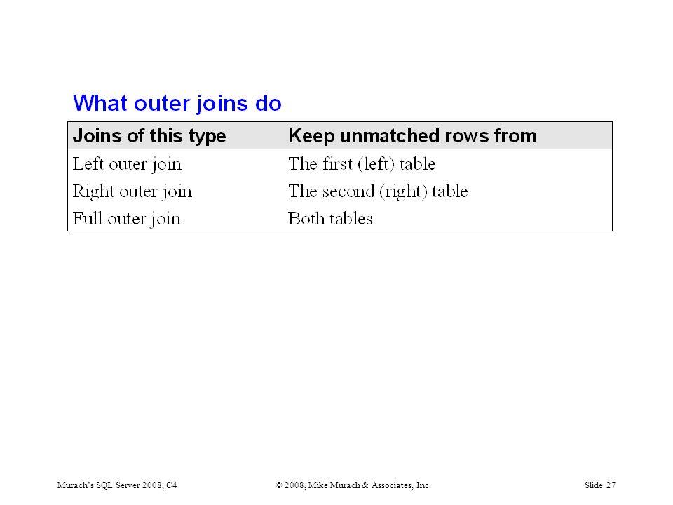 Murach's SQL Server 2008, C4© 2008, Mike Murach & Associates, Inc.Slide 27