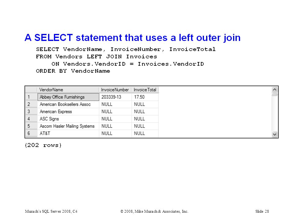 Murach's SQL Server 2008, C4© 2008, Mike Murach & Associates, Inc.Slide 28