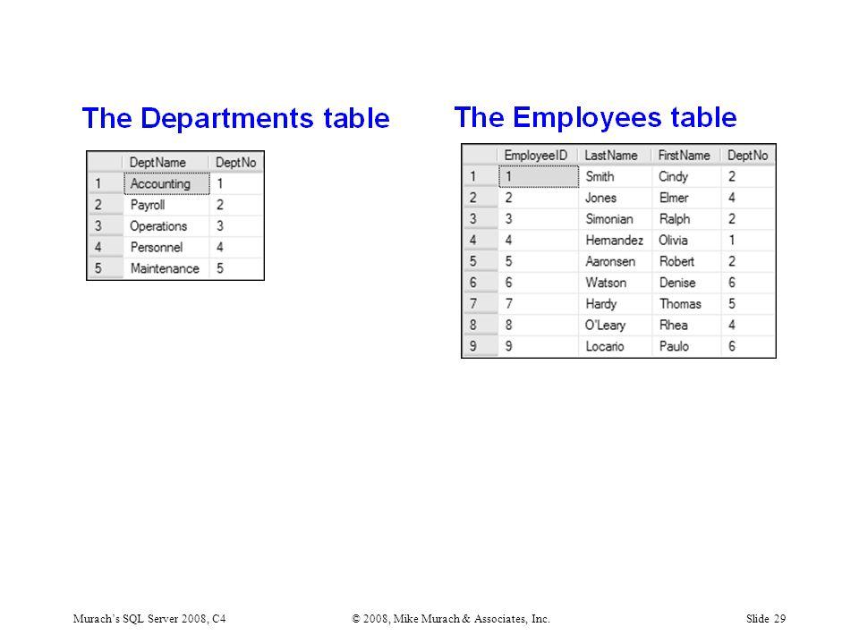 Murach's SQL Server 2008, C4© 2008, Mike Murach & Associates, Inc.Slide 29