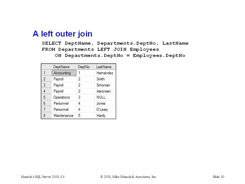 Murach's SQL Server 2008, C4© 2008, Mike Murach & Associates, Inc.Slide 30