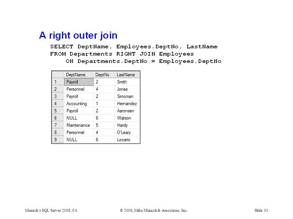 Murach's SQL Server 2008, C4© 2008, Mike Murach & Associates, Inc.Slide 31