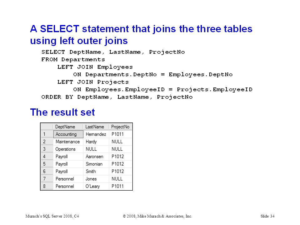Murach's SQL Server 2008, C4© 2008, Mike Murach & Associates, Inc.Slide 34