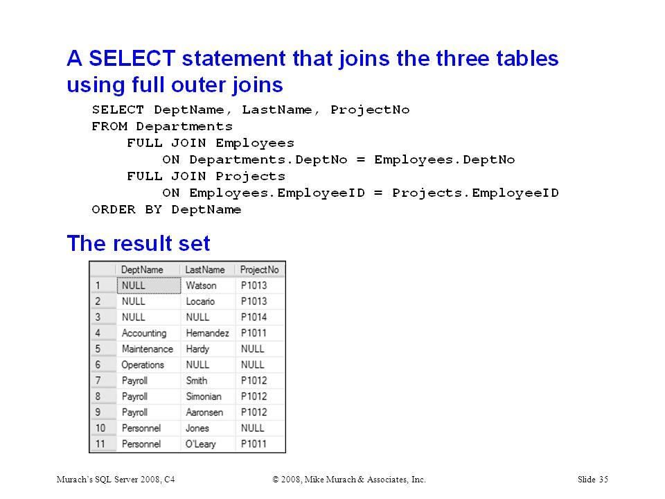 Murach's SQL Server 2008, C4© 2008, Mike Murach & Associates, Inc.Slide 35