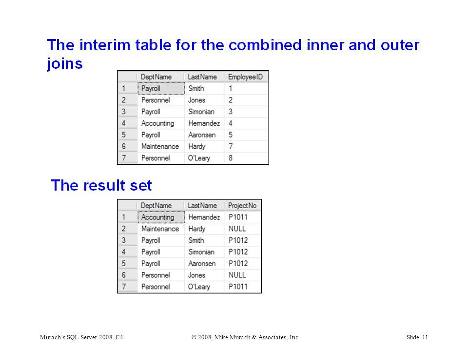 Murach's SQL Server 2008, C4© 2008, Mike Murach & Associates, Inc.Slide 41