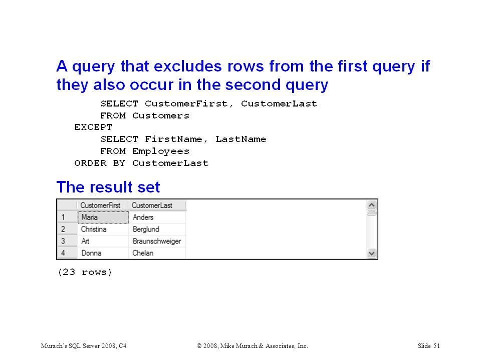 Murach's SQL Server 2008, C4© 2008, Mike Murach & Associates, Inc.Slide 51