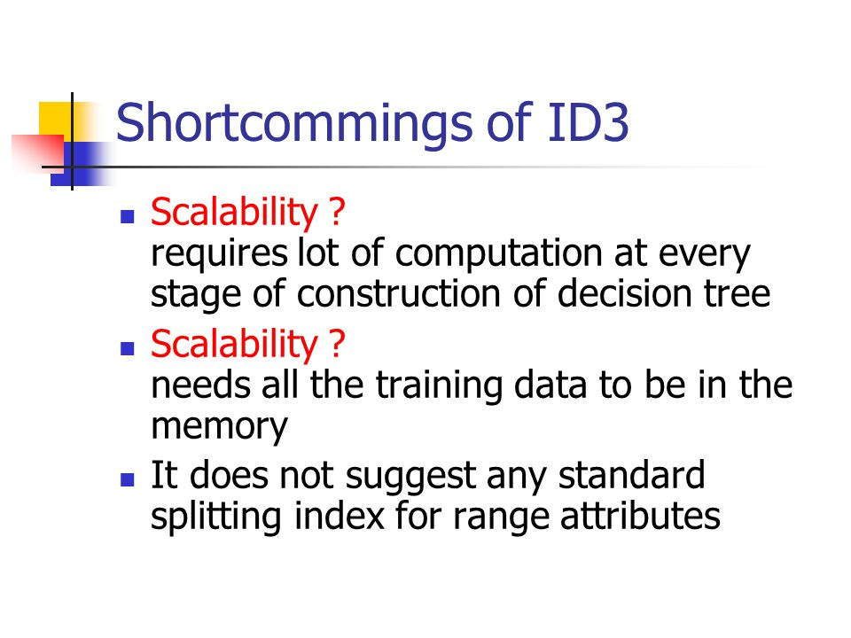 Shortcommings of ID3 Scalability .