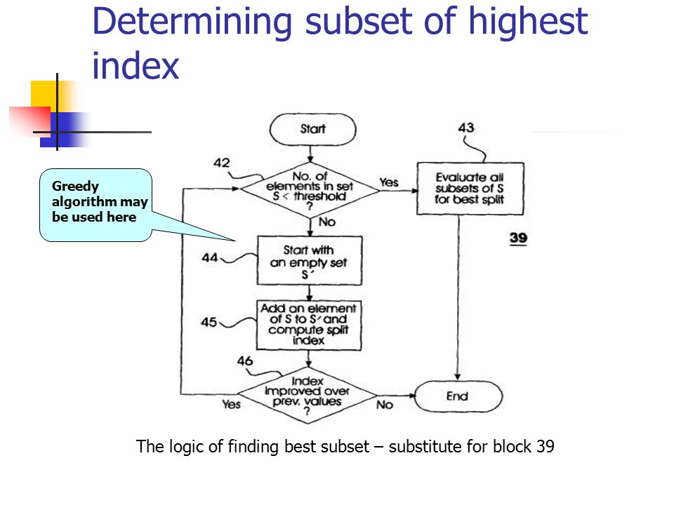 Determining subset of highest index The logic of finding best subset – substitute for block 39 Greedy algorithm may be used here