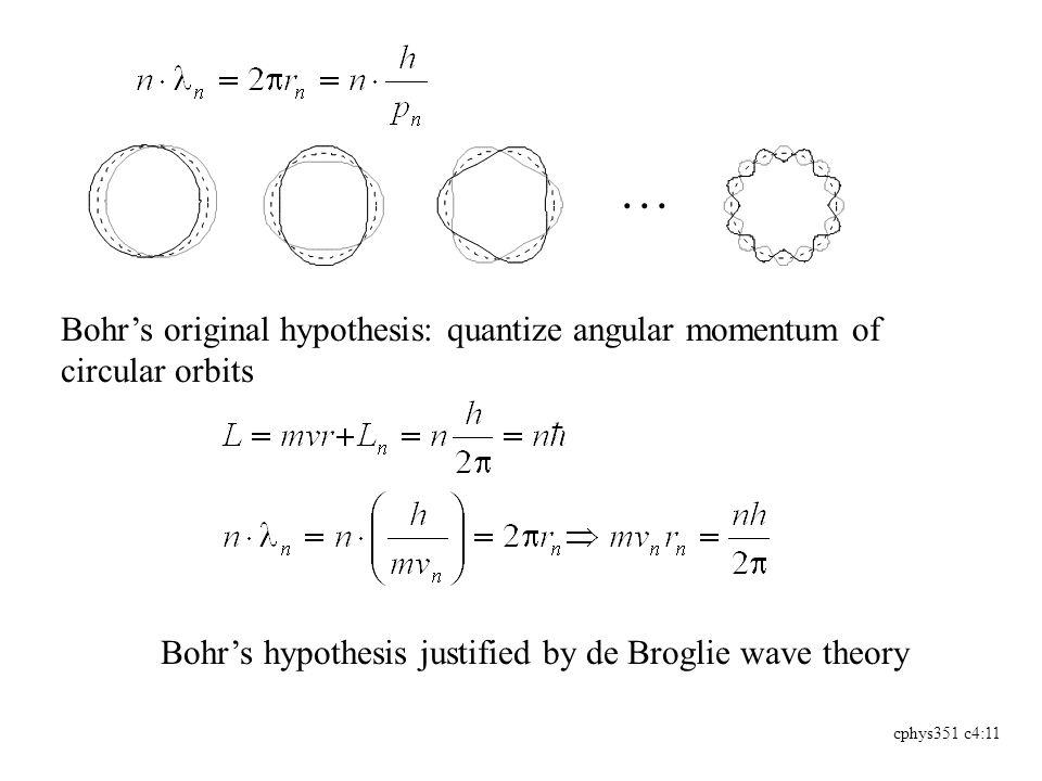 cphys351 c4:11 Bohr's original hypothesis: quantize angular momentum of circular orbits...