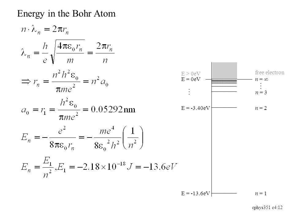 cphys351 c4:12 Energy in the Bohr Atom E = 0eV n =  E = -13.6eVn = 1 E = -3.40eVn = 2 n = 3... E > 0eV free electron