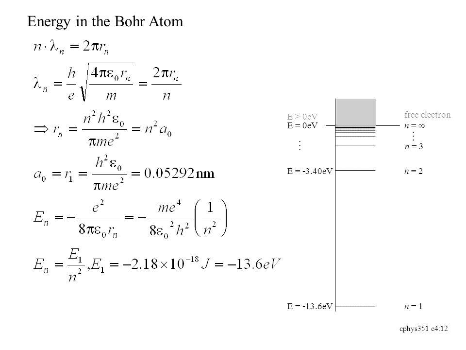 cphys351 c4:12 Energy in the Bohr Atom E = 0eV n =  E = -13.6eVn = 1 E = -3.40eVn = 2 n = 3...