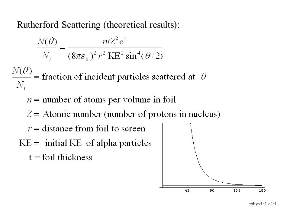 cphys351 c4:4 Rutherford Scattering (theoretical results):