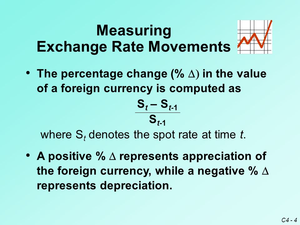 C4 - 4 Measuring Exchange Rate Movements The percentage change (%  in the value of a foreign currency is computed as S t – S t-1 S t-1 where S t denotes the spot rate at time t.