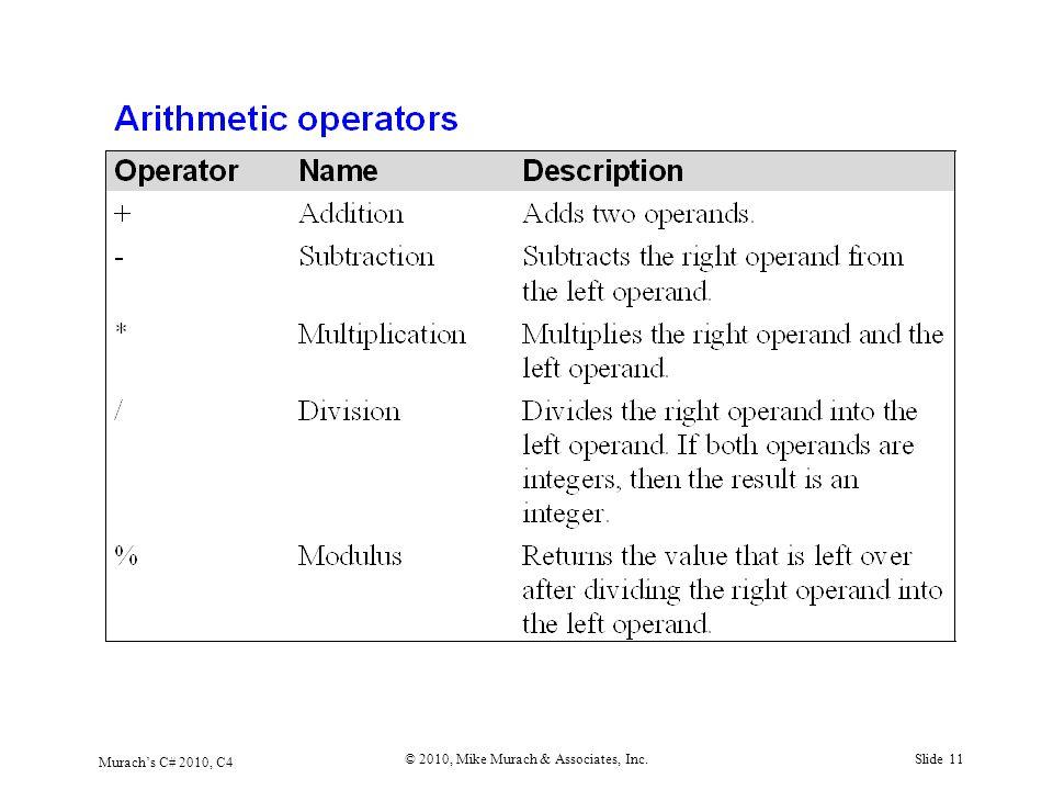 Murach's C# 2010, C4 © 2010, Mike Murach & Associates, Inc.Slide 11