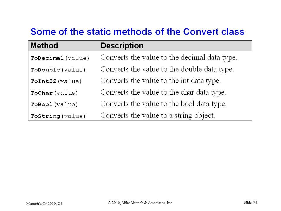 Murach's C# 2010, C4 © 2010, Mike Murach & Associates, Inc.Slide 24