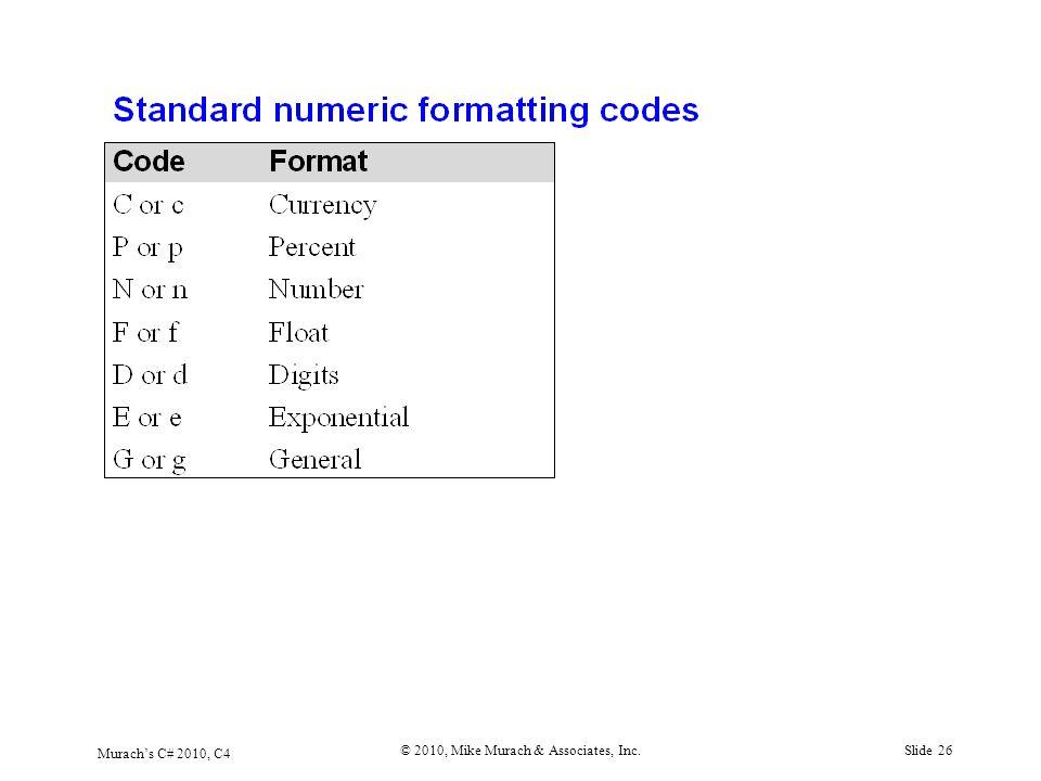 Murach's C# 2010, C4 © 2010, Mike Murach & Associates, Inc.Slide 26