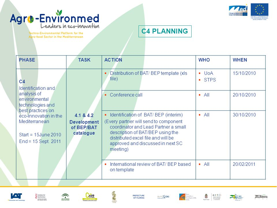 PHASETASKACTIONWHOWHEN C4 Identification and analysis of environmental technologies and best practices on eco-innovation in the Mediterranean Start = 15June 2010 End = 15 Sept.