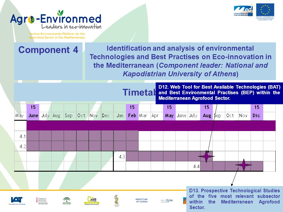 Timetable Component 4 Identification and analysis of environmental Technologies and Best Practises on Eco-innovation in the Mediterranean (Component leader: National and Kapodistrian University of Athens) D13.