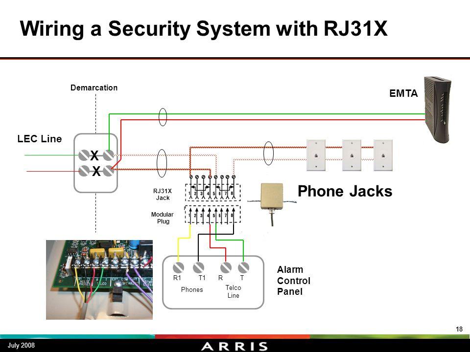 Wiring a Security System with RJ31X July 2008 18 RJ31X Jack Modular Plug LEC Line Phone Jacks Demarcation Alarm Control Panel Phones Telco Line R1RTT1