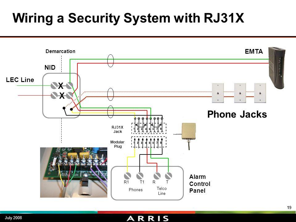 Wiring a Security System with RJ31X July 2008 19 RJ31X Jack Modular Plug LEC Line Phone Jacks NID Alarm Control Panel Phones Telco Line R1RTT1 X X Dem