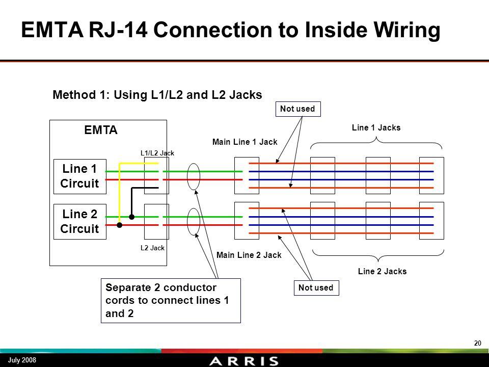 EMTA RJ-14 Connection to Inside Wiring July 2008 20 Line 1 Circuit Line 2 Circuit L1/L2 Jack L2 Jack EMTA Main Line 1 Jack Line 1 Jacks Line 2 Jacks M