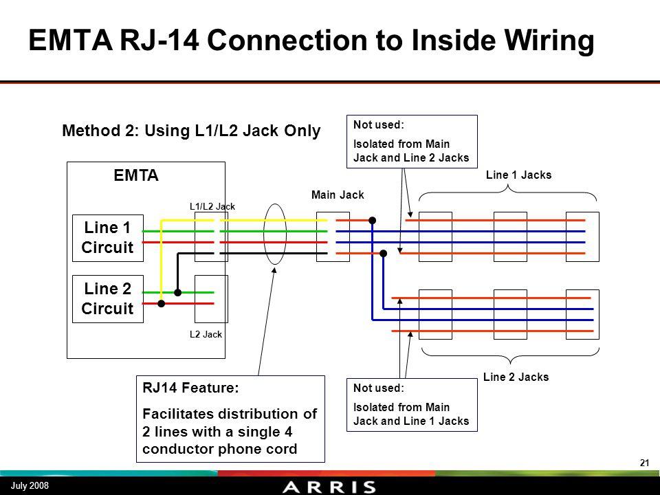 EMTA RJ-14 Connection to Inside Wiring July 2008 21 Line 1 Circuit Line 2 Circuit L1/L2 Jack L2 Jack EMTA Main Jack Line 1 Jacks Line 2 Jacks RJ14 Fea
