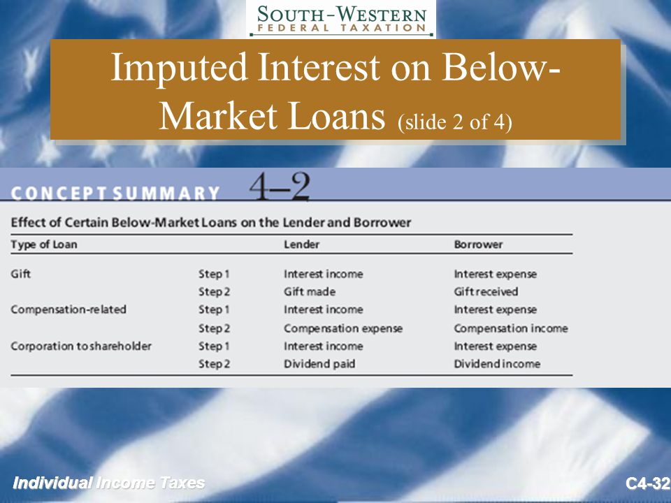 Individual Income Taxes C4-32 Imputed Interest on Below- Market Loans (slide 2 of 4)