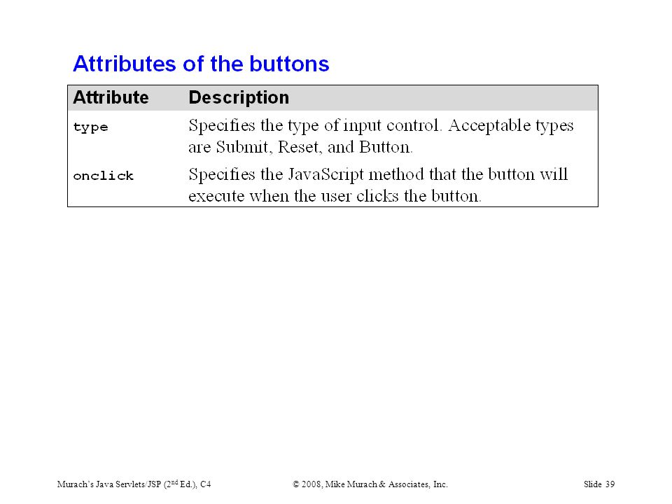 Murach's Java Servlets/JSP (2 nd Ed.), C4© 2008, Mike Murach & Associates, Inc.Slide 39