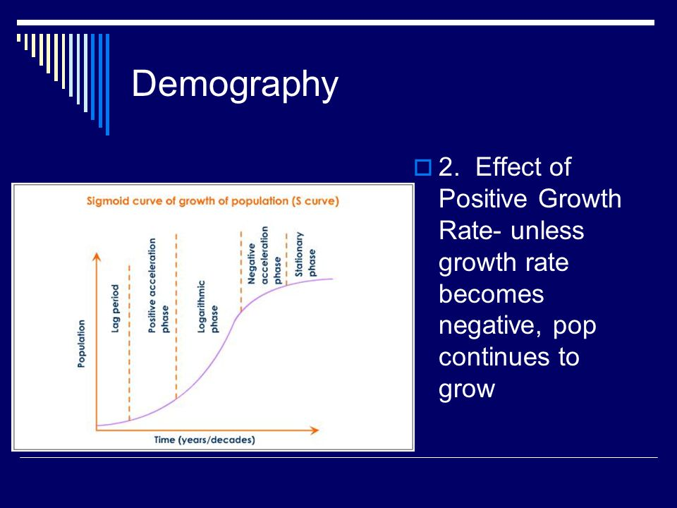 Demography  2. Effect of Positive Growth Rate- unless growth rate becomes negative, pop continues to grow