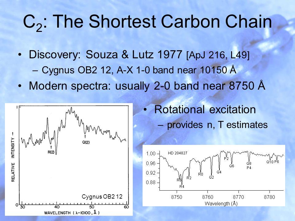 C 2 : The Shortest Carbon Chain Discovery: Souza & Lutz 1977 [ApJ 216, L49] –Cygnus OB2 12, A-X 1-0 band near 10150 Å Modern spectra: usually 2-0 band near 8750 Å Cygnus OB2 12 Rotational excitation –provides n, T estimates