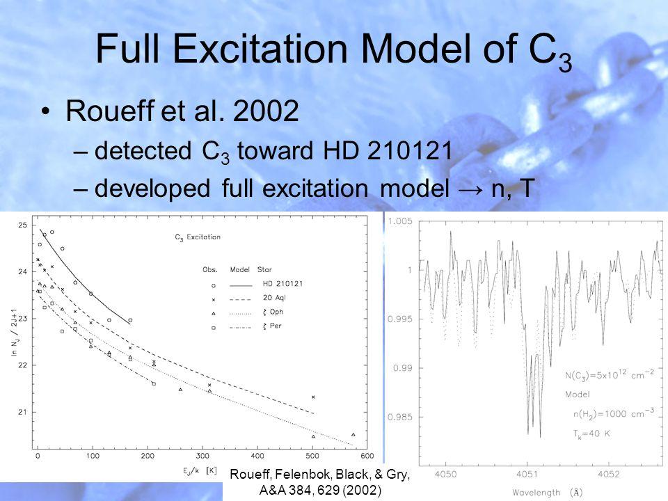 Full Excitation Model of C 3 Roueff et al. 2002 –detected C 3 toward HD 210121 –developed full excitation model → n, T Roueff, Felenbok, Black, & Gry,