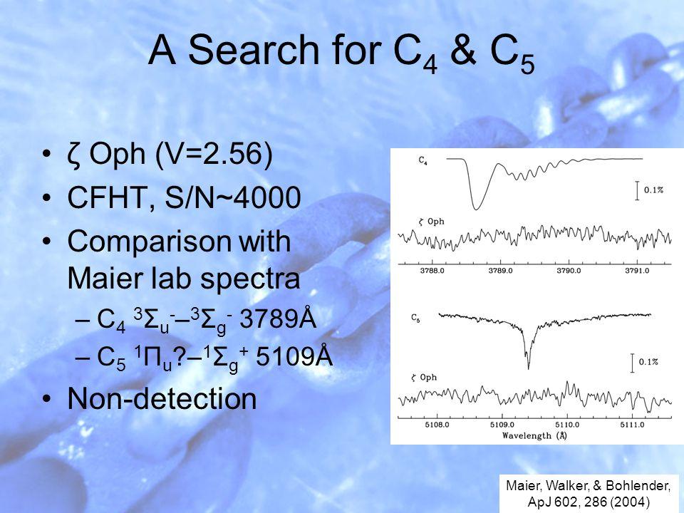 A Search for C 4 & C 5 ζ Oph (V=2.56) CFHT, S/N~4000 Comparison with Maier lab spectra –C 4 3 Σ u - – 3 Σ g - 3789Å –C 5 1 Π u – 1 Σ g + 5109Å Non-detection Maier, Walker, & Bohlender, ApJ 602, 286 (2004)