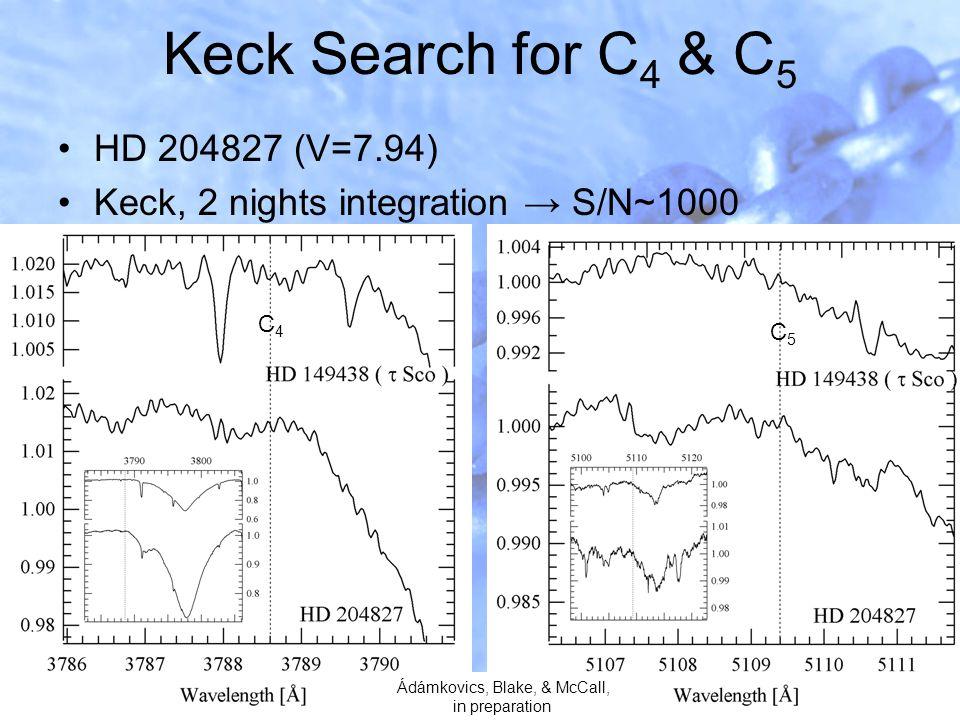 Keck Search for C 4 & C 5 HD 204827 (V=7.94) Keck, 2 nights integration → S/N~1000 C4C4 C5C5 Ádámkovics, Blake, & McCall, in preparation