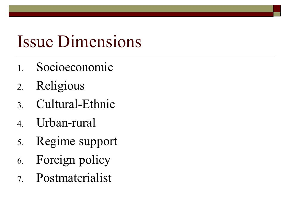 Issue Dimensions 1.Socioeconomic 2. Religious 3. Cultural-Ethnic 4.