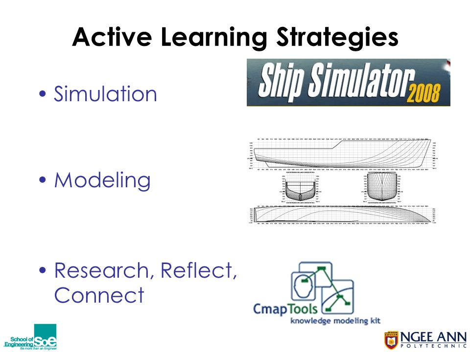 Active Learning Strategies Simulation Modeling Research, Reflect, Connect