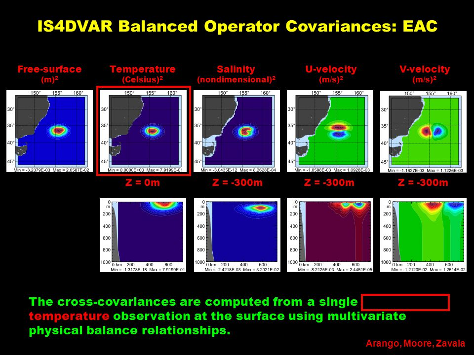 IS4DVAR Balanced Operator Covariances: EAC Free-surface (m) 2 Temperature (Celsius) 2 Salinity (nondimensional) 2 U-velocity (m/s) 2 V-velocity (m/s)