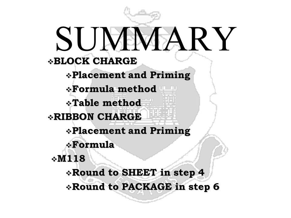 SUMMARY v BLOCK CHARGE v Placement and Priming v Formula method v Table method v RIBBON CHARGE v Placement and Priming v Formula v M118 v Round to SHE