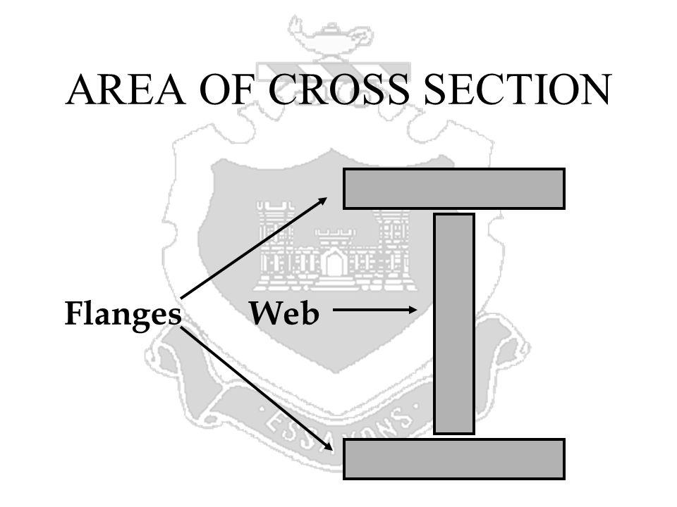 AREA OF CROSS SECTION FlangesWeb