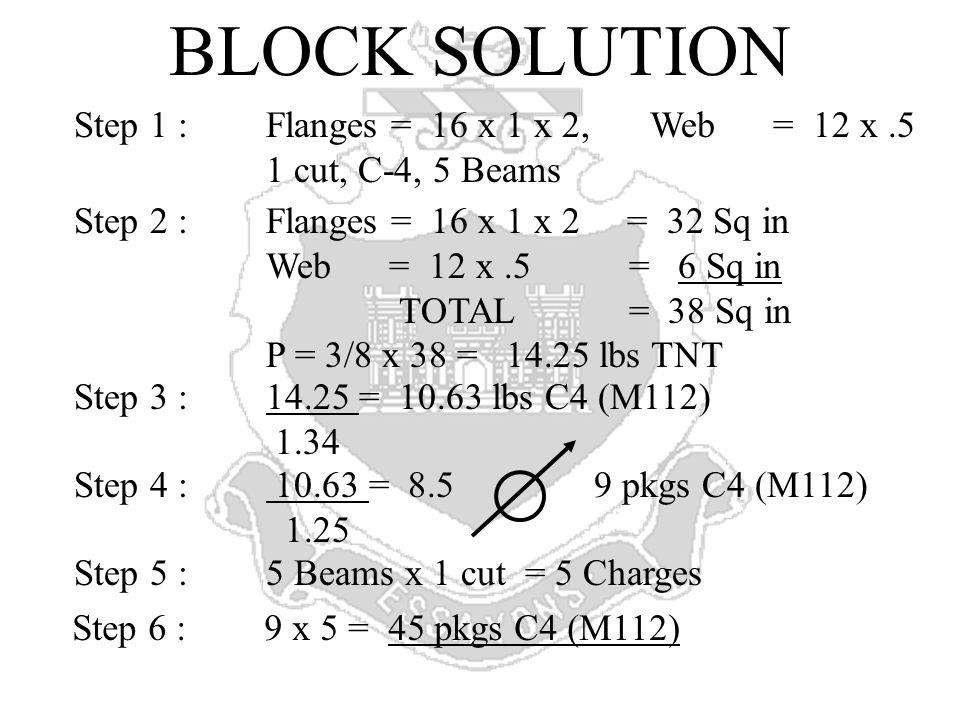 BLOCK SOLUTION Step 1 :Flanges = 16 x 1 x 2,Web = 12 x.5 1 cut, C-4, 5 Beams Step 2 : Flanges = 16 x 1 x 2 = 32 Sq in Web = 12 x.5 = 6 Sq in TOTAL = 3