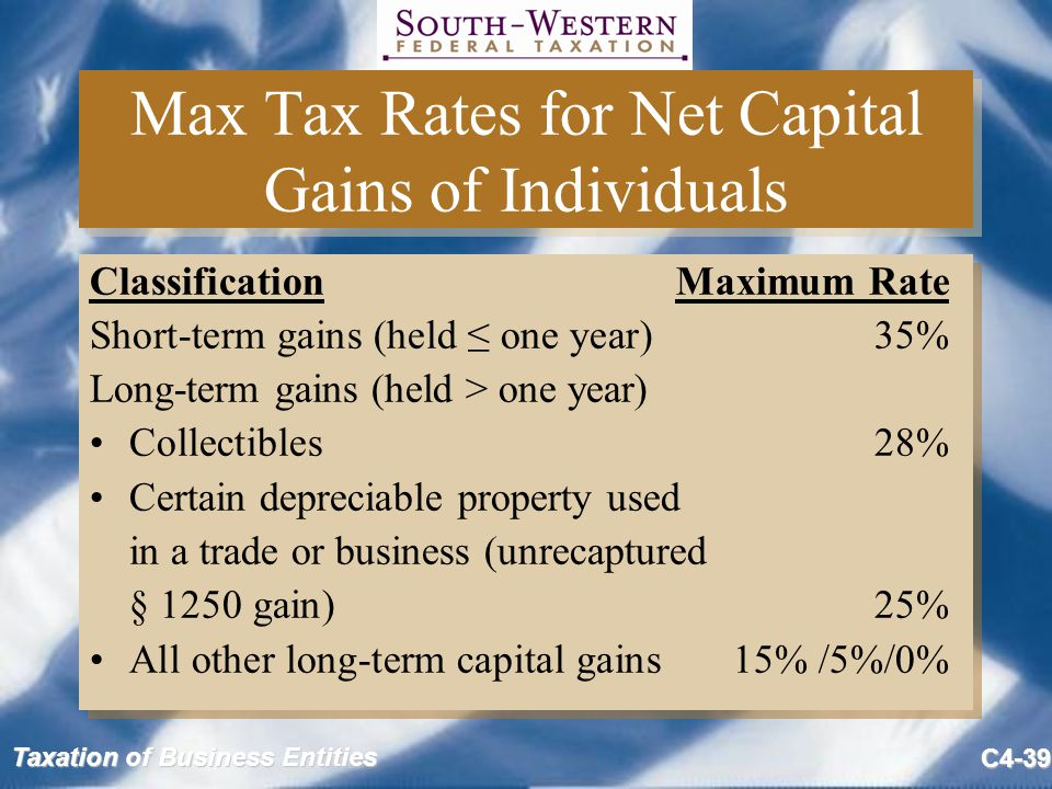 Taxation of Business Entities C4-39 Max Tax Rates for Net Capital Gains of Individuals Classification Maximum Rate Short-term gains (held ≤ one year) 35% Long-term gains (held > one year) Collectibles 28% Certain depreciable property used in a trade or business (unrecaptured § 1250 gain) 25% All other long-term capital gains 15% /5%/0% Classification Maximum Rate Short-term gains (held ≤ one year) 35% Long-term gains (held > one year) Collectibles 28% Certain depreciable property used in a trade or business (unrecaptured § 1250 gain) 25% All other long-term capital gains 15% /5%/0%