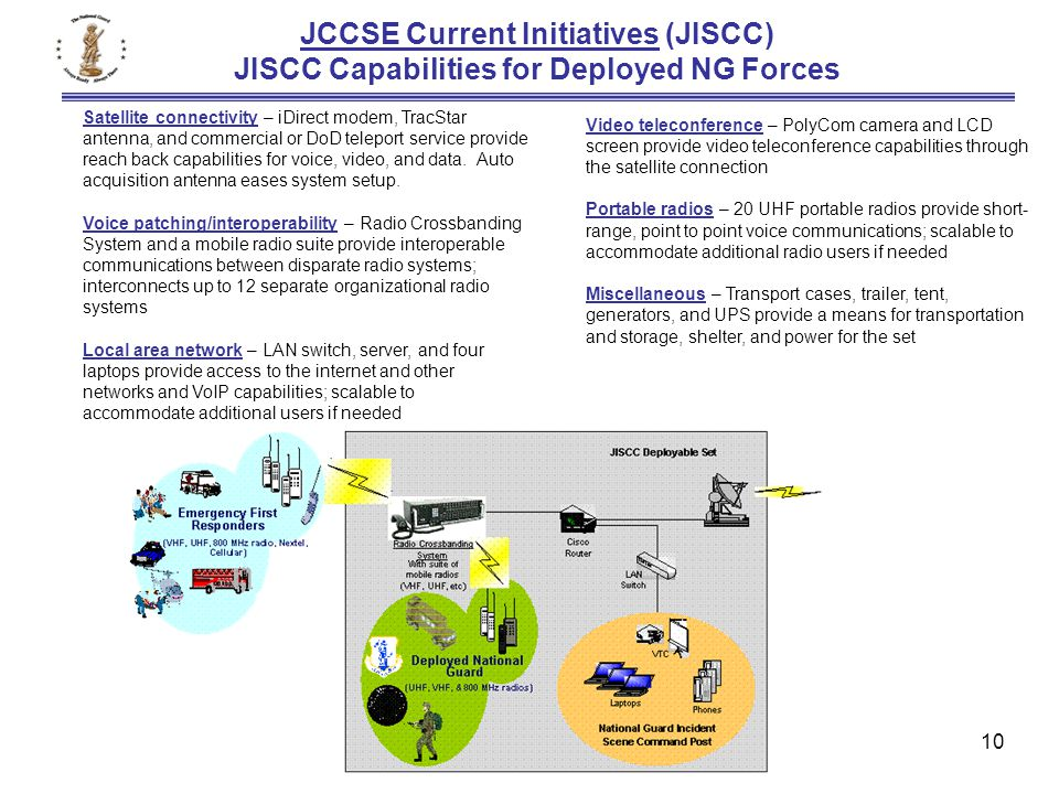 10 JCCSE Current Initiatives (JISCC) JISCC Capabilities for Deployed NG Forces Satellite connectivity – iDirect modem, TracStar antenna, and commercia