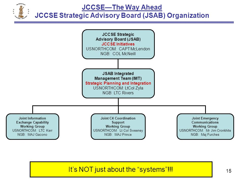 15 JCCSE—The Way Ahead JCCSE Strategic Advisory Board (JSAB) Organization JCCSE Strategic Advisory Board (JSAB) JCCSE Initiatives USNORTHCOM: CAPT McL