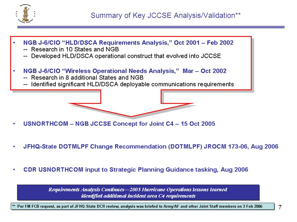 7 Summary of Key JCCSE Analysis/Validation**