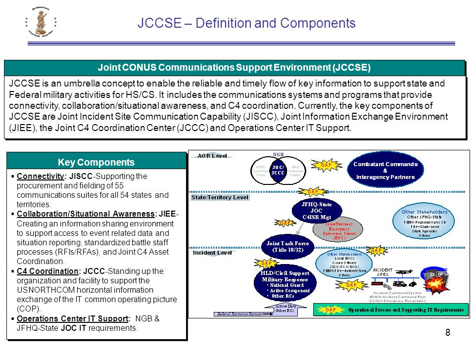 8 JCCSE – Definition and Components Joint CONUS Communications Support Environment (JCCSE) JCCSE is an umbrella concept to enable the reliable and tim