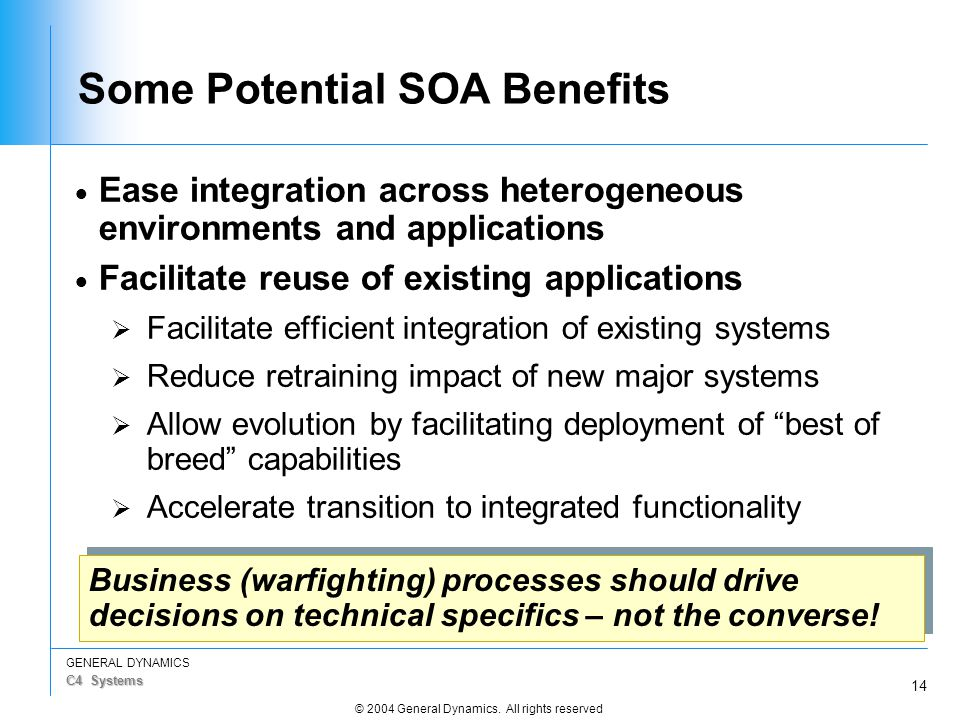 14 GENERAL DYNAMICS C4 Systems © 2004 General Dynamics. All rights reserved Some Potential SOA Benefits  Ease integration across heterogeneous enviro